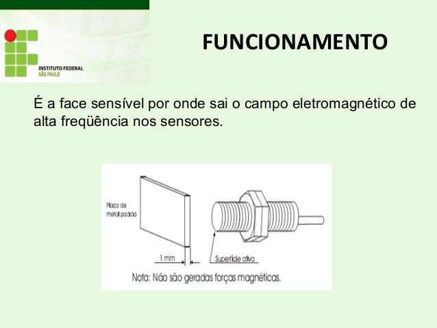 b1d3bdaf94a Sensores de Posição