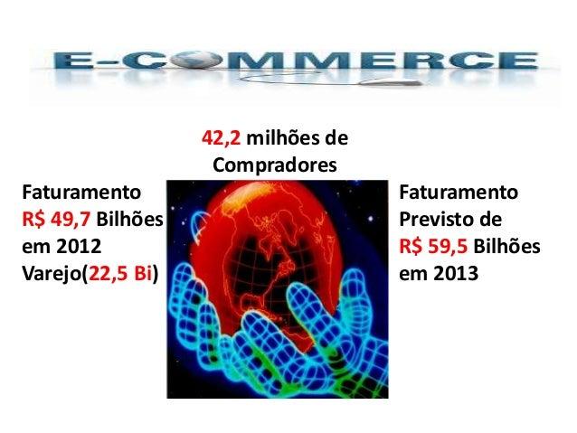 FaturamentoR$ 49,7 Bilhõesem 2012Varejo(22,5 Bi)FaturamentoPrevisto deR$ 59,5 Bilhõesem 201342,2 milhões deCompradores