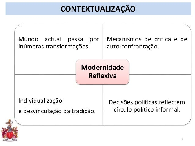 MODERNIDADE REFLEXIVA EPUB DOWNLOAD