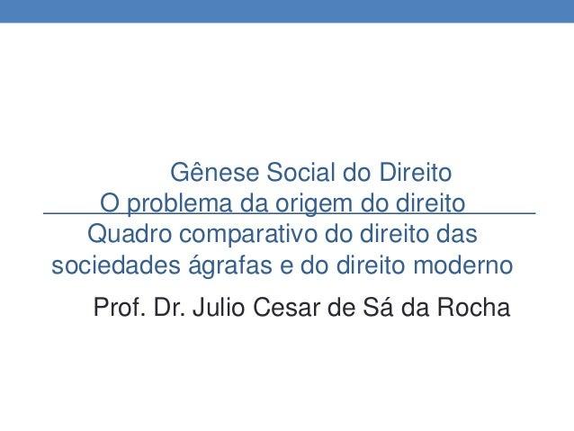 Gênese Social do Direito O problema da origem do direito Quadro comparativo do direito das sociedades ágrafas e do direito...