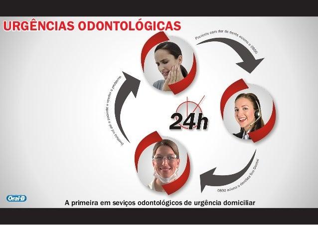URGÊNCIAS ODONTOLÓGICAS  A primeira em seviços odontológicos de urgência domiciliar