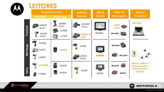 Linha De Produtos Motorola e Zebra - jun14 Slide 2