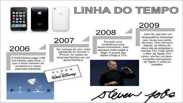 Referências SANTOS, Marcos. O dia em que a Microsoft salvou a Apple. http://bitaites.org/tecnologia/o-dia-em-que-a-microso...