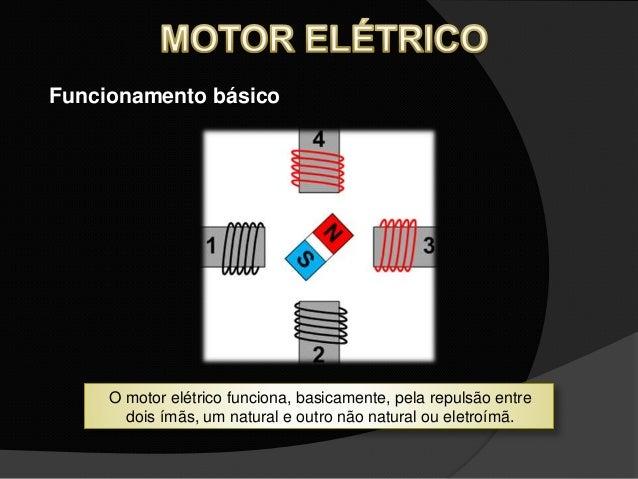 0ae00cff7c7 ... 1º Motor Como Surgiu Características Evolução do Motor Corrente  ContinuaMotor Universal Tipos de Motores Vantagens de Aplicação por Tipo  Especifico ...