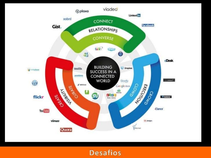 Dia da Inovação - UTAD