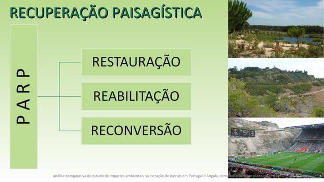 RECUPERAÇÃO PAISAGÍSTICARECUPERAÇÃO PAISAGÍSTICA Análise comparativa de estudo de impactes ambientais na extração de inert...