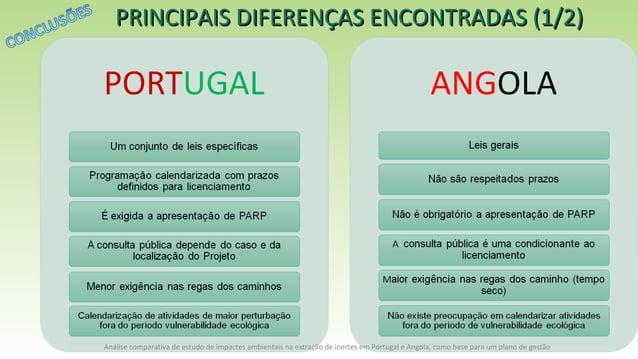 PRINCIPAIS DIFERENÇAS ENCONTRADAS (1/2)PRINCIPAIS DIFERENÇAS ENCONTRADAS (1/2) Análise comparativa de estudo de impactes a...