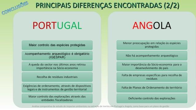 PRINCIPAIS DIFERENÇAS ENCONTRADAS (2/2)PRINCIPAIS DIFERENÇAS ENCONTRADAS (2/2) Análise comparativa de estudo de impactes a...