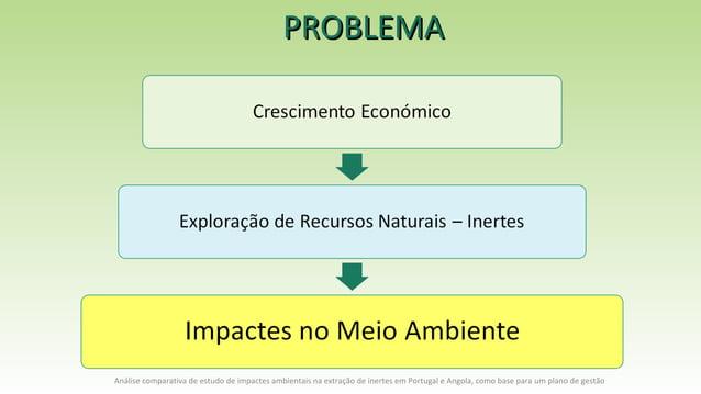 PROBLEMAPROBLEMA Análise comparativa de estudo de impactes ambientais na extração de inertes em Portugal e Angola, como ba...