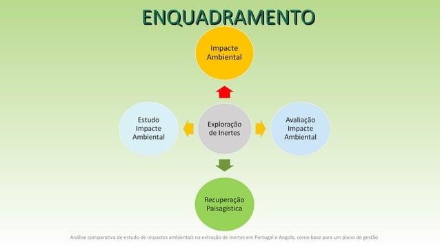 Análise comparativa de estudo de impactes ambientais na extração de inertes em Portugal e Angola, como base para um plano ...