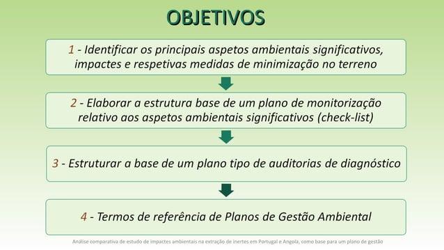 OBJETIVOSOBJETIVOS Análise comparativa de estudo de impactes ambientais na extração de inertes em Portugal e Angola, como ...