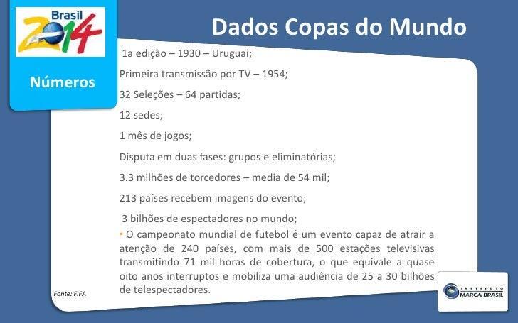 Dados Copas do Mundo<br /> 1a edição – 1930 – Uruguai;<br />Primeira transmissão por TV – 1954;<br />32 Seleções – 64 part...