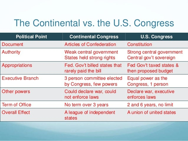 Articles of Confederation Vs. Constitution: All You Need to Know