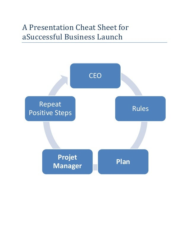 A Presentation Cheat Sheet for aSuccessful Business Launch  CEO  Repeat Positive Steps  Projet Manager  Rules  Plan