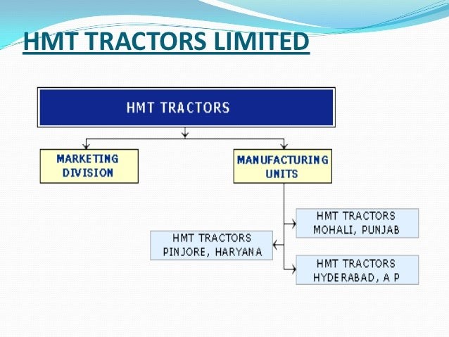 Union cabinet approves closure of HMT tractor unit at Pinjore