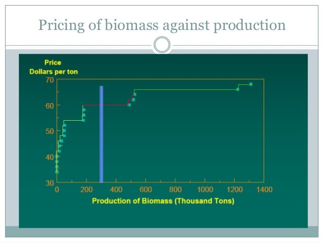 Pricing of biomass against production