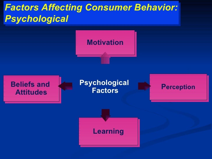 what psychological effects of a pharmacy layout may influence customer buying behavior essay With a few persuasive marketing techniques  you can influence customers' value perception by placing your top they may fail in plans and effects.