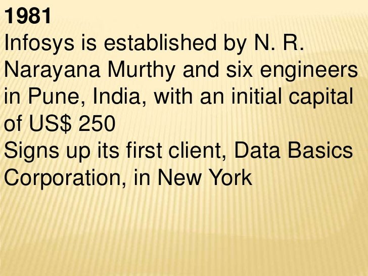 1994Moves corporate headquartersto Electronic City, Bangalore.Opens a development center atFremont