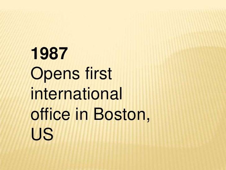 1996The Infosys Foundation isestablished