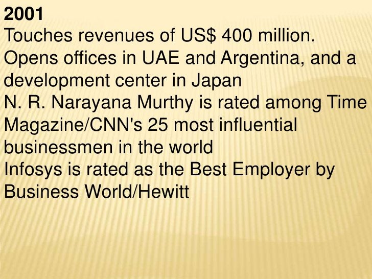 2005Records the largest international equityoffering of US$ 1 billion from IndiaSelected to the Global MAKE Hall of Fame