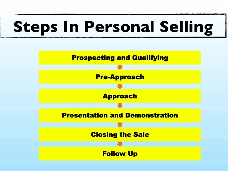 the selling process essay