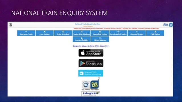 A Presentation On Railway Passenger Reservation System
