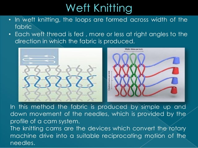 Fabric Knitting Process : Weft knitting