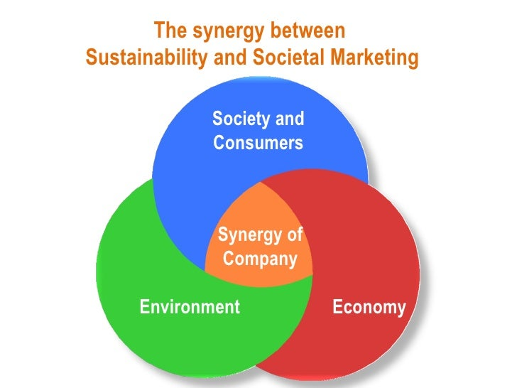 philip kotler sustainable marketing