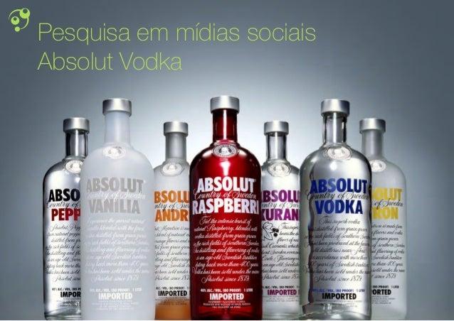 Pesquisa em mídias sociaisAbsolut Vodka                             1