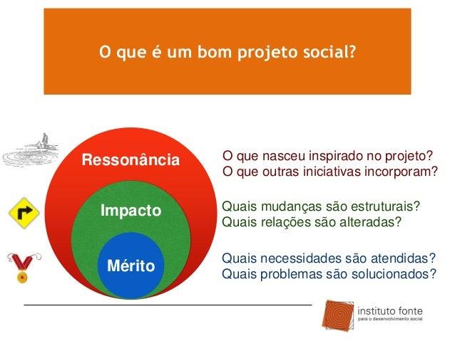 Como elaborar projetos sociais - Instituto Fonte Slide 2