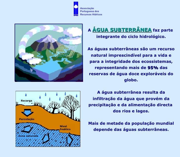 Associação                            Portuguesa dos                            Recursos Hídricos                         ...