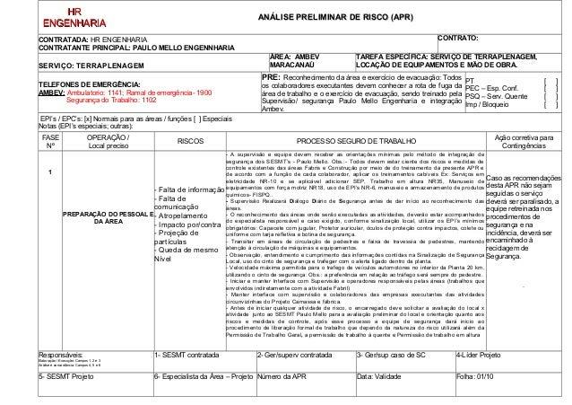 HRHR ENGENHARIAENGENHARIA ANÁLISE PRELIMINAR DE RISCO (APR)ANÁLISE PRELIMINAR DE RISCO (APR) CONTRATADA: HR ENGENHARIA CON...