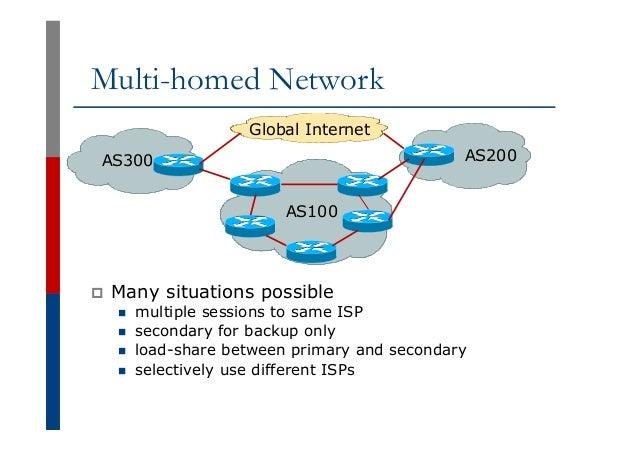 bgp multihoming BGP Multihoming Techniques