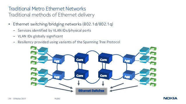 mplsbased metro ethernet networks 29 638?cb=1488849414 mpls based metro ethernet networks Home Ethernet Wiring Diagram at soozxer.org