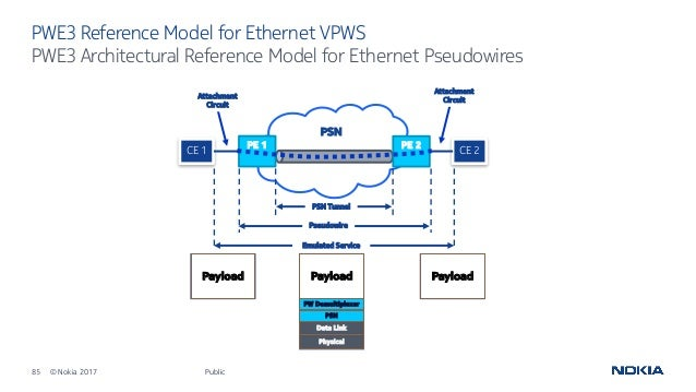 ethernet pseudowires (continued):