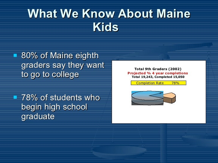 What We Know About Maine Kids  <ul><li>80% of Maine eighth graders say they want to go to college </li></ul><ul><li>78% of...