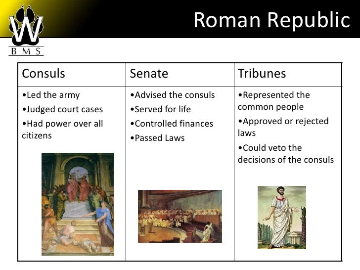 how democratic was the roman republic Roman republic/ athenian democracy and the united states greece's democratic system is very different the roman republic was set to be a type of government.
