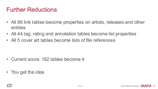 © 2016 MapR Technologies© 2016 MapR Technologies@tgrall 29 Further Reductions • All 86 link tables become properties on ar...