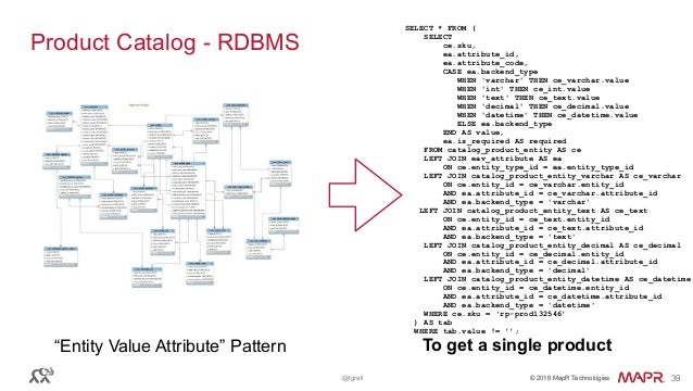 © 2016 MapR Technologies© 2016 MapR Technologies@tgrall 39 Product Catalog - RDBMS SELECT * FROM ( SELECT ce.sku, ea.attri...