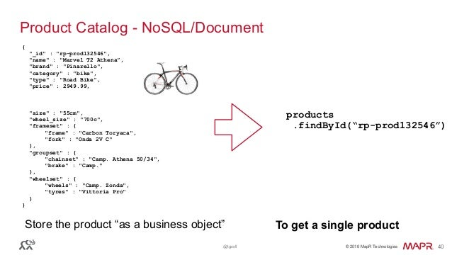 """© 2016 MapR Technologies© 2016 MapR Technologies@tgrall 40 Product Catalog - NoSQL/Document Store the product """"as a busine..."""