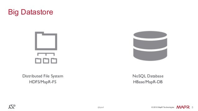 © 2016 MapR Technologies© 2016 MapR Technologies@tgrall 5 Big Datastore Distributed File System HDFS/MapR-FS NoSQL Databas...