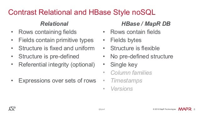 © 2016 MapR Technologies© 2016 MapR Technologies@tgrall 8 Contrast Relational and HBase Style noSQL Relational • Rows cont...