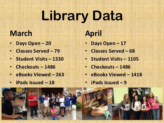 Library Data March • Days Open – 20 • Classes Served – 79 • Student Visits – 1330 • Checkouts – 1486 • eBooks Viewed – 263...