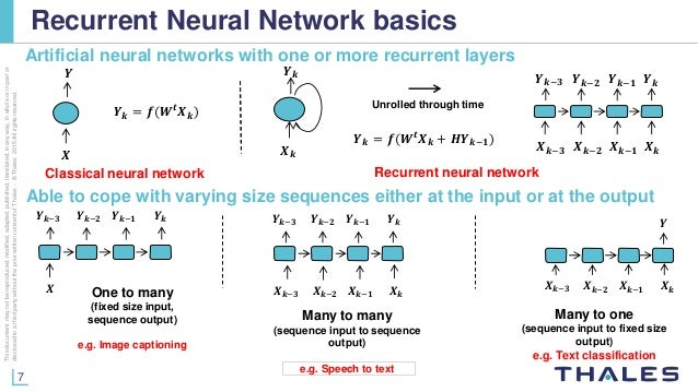 Deep recurrent neutral networks for Sequence Learning in Spark