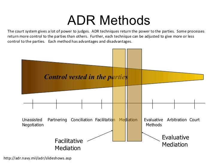 The Effectiveness of Alternative IEP Dispute Resolution Practices