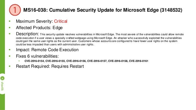 MS16-041: Security Update for .NET Framework (3148789)  Maximum Severity: Important  Affected Products: Windows, .Net  ...