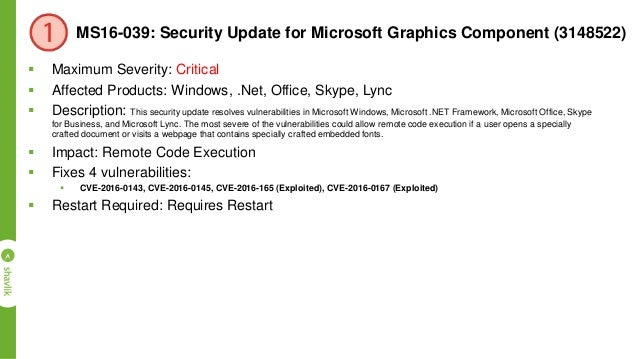 MS16-042: Security Update for Microsoft Office (3148775)  Maximum Severity: Critical  Affected Products: Office, Sharepo...