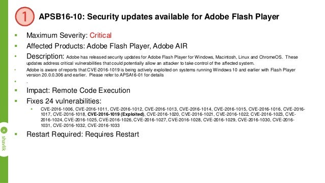MS16-045: Security Update for Windows Hyper-V (3143118)  Maximum Severity: Important  Affected Products: Windows  Descr...