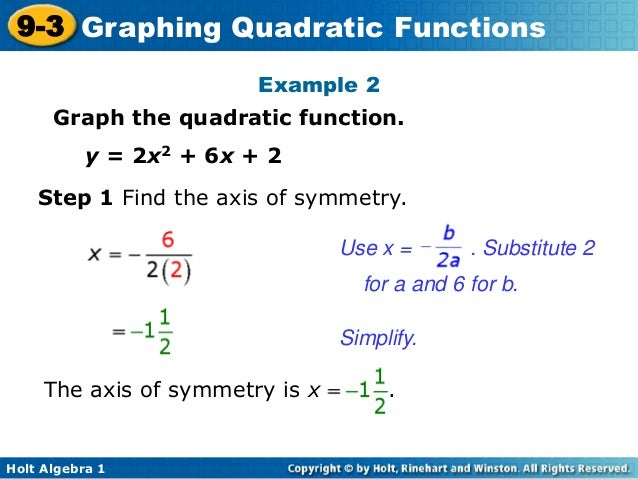 how to find axis of symmetry of quadratic function