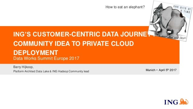 ING'S CUSTOMER-CENTRIC DATA JOURNEY FROM COMMUNITY IDEA TO PRIVATE CLOUD DEPLOYMENT Barry Hijkoop, Platform Architect Data...